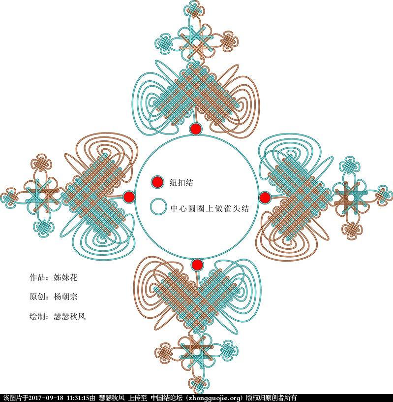 中国结论坛   走线图教程【简图专区】 113105f9qmg9n13ytppdvy