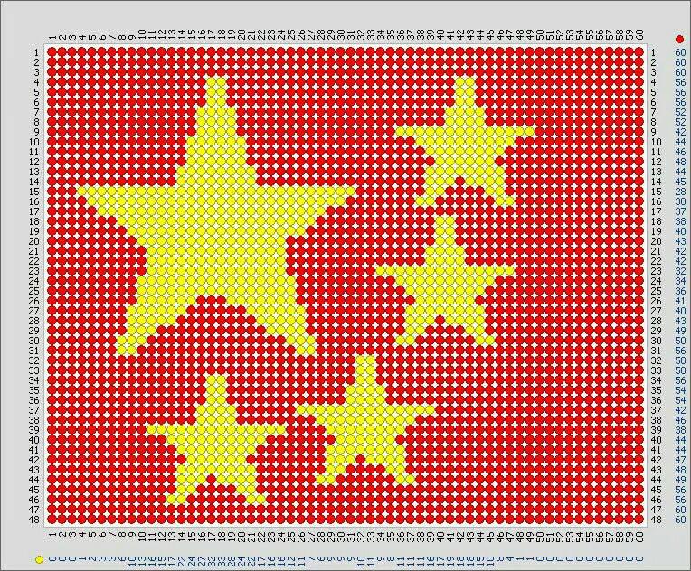 中国结论坛 五星国旗 字版 60×48 左上角一个米字的国旗,米字国旗的所有国家,米字国旗有哪些国家,左上角是米字的国旗 图文教程区