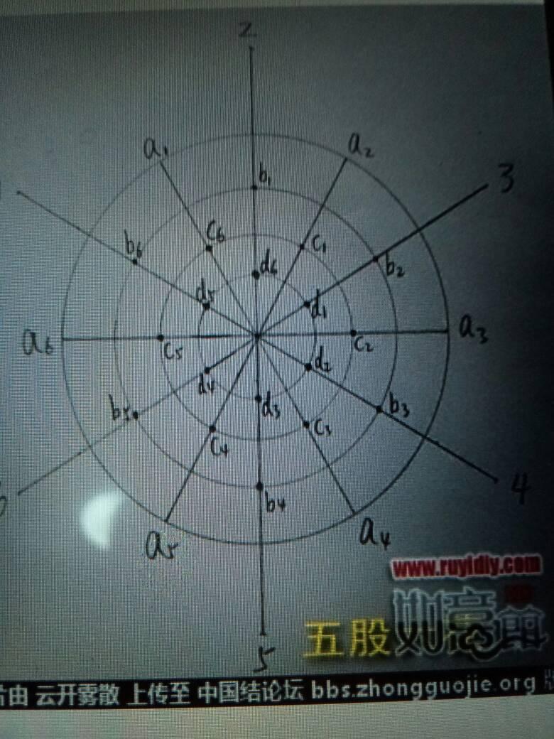 中国结论坛   作品展示 065132m26qt62rs0kkcz31