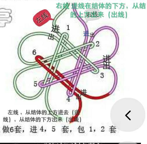 中国结论坛   结艺互助区