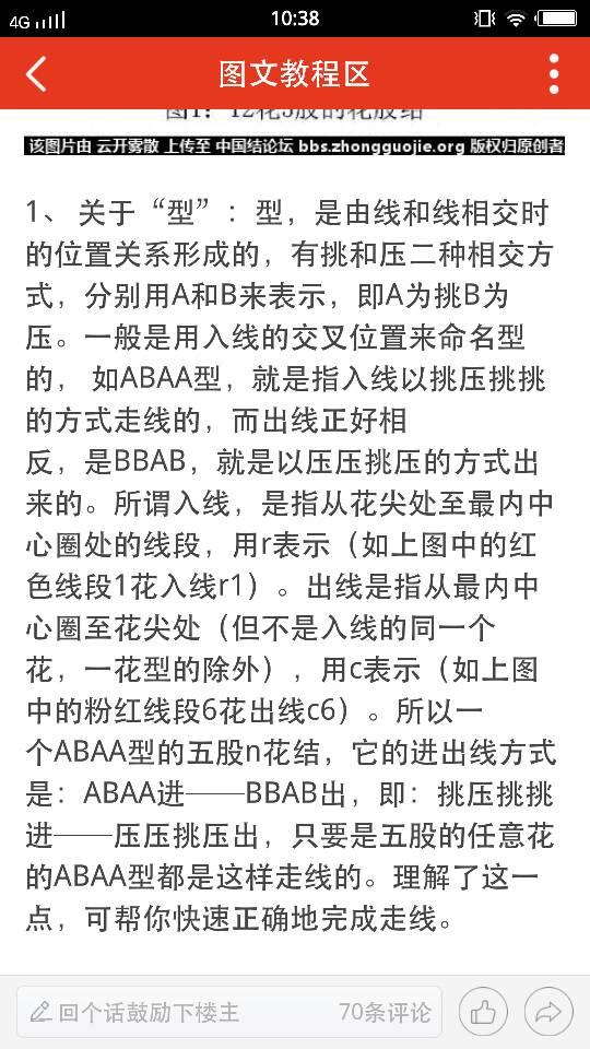 中国结论坛   结艺互助区 103957ulo821ge81ney19e