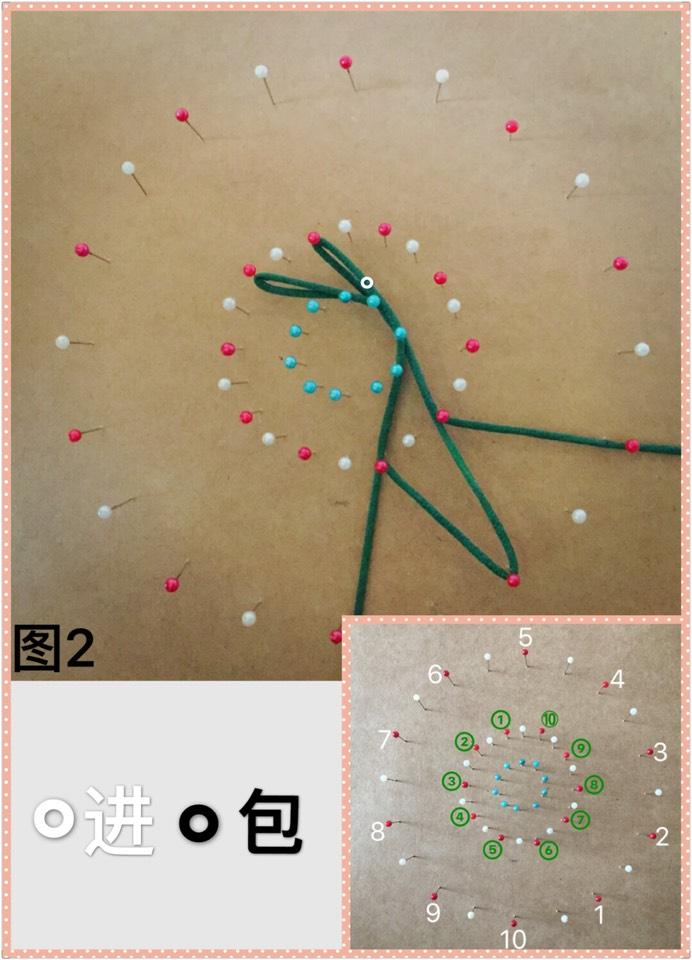 中国结论坛 双色线20耳星辰结移位与冰花结组合 冰花,组合,位与,移位,色线 冰花结(华瑶结)的教程与讨论区 202230i6isoo6hs55jk4ll