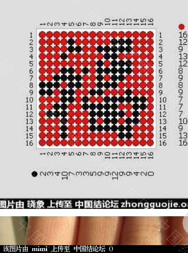 中国结论坛 求助,帮忙设计寿,安,康三个单独的字  结艺互助区 210228asvgesuebxewcbwm