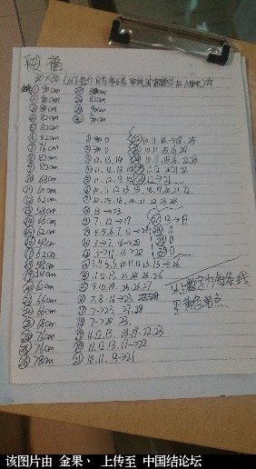 中国结论坛 30*30平安福字版教程  图文教程区 215446dcblvbbehfnfhclk