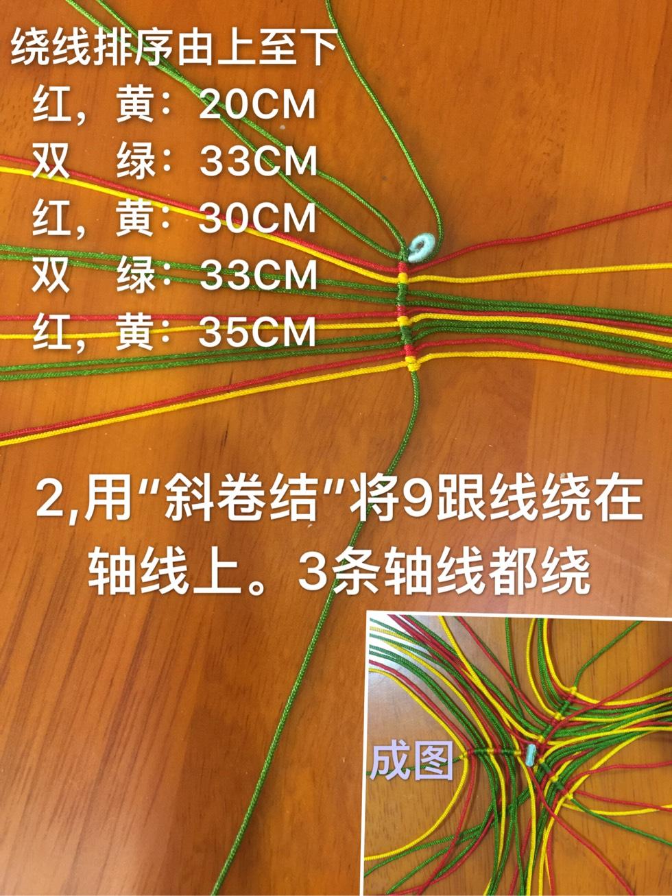 中国结论坛 粽子教程  图文教程区 195720eixx784p64n6zn64