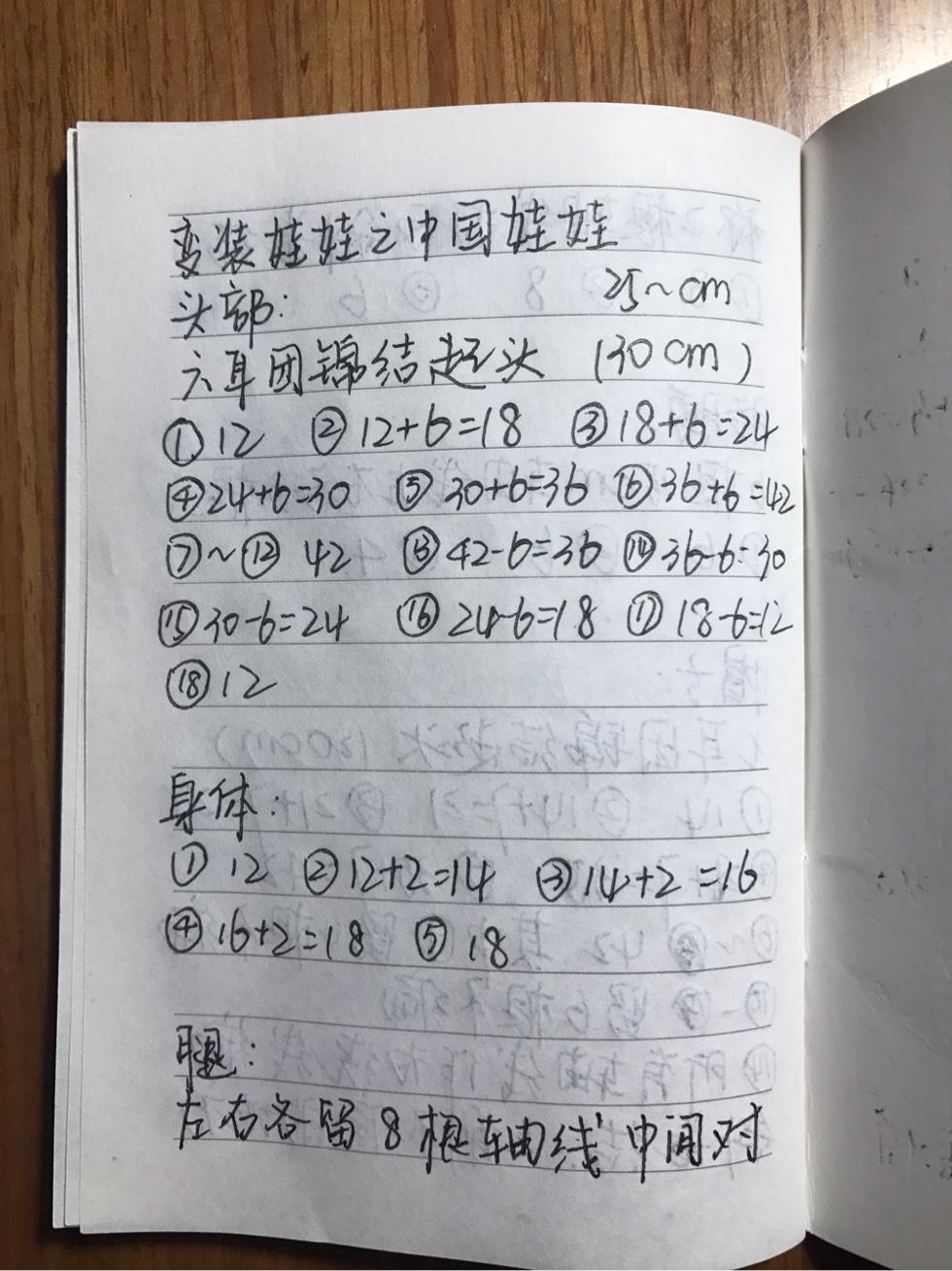 中国结论坛 变装娃娃  立体绳结教程与交流区 201018qpum2uu8yh8rpldd