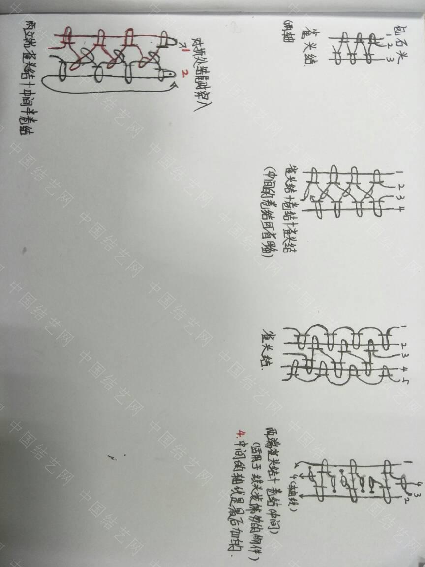 中国结论坛 包石头走线图  图文教程区 150155uplhul9uqsczsebp
