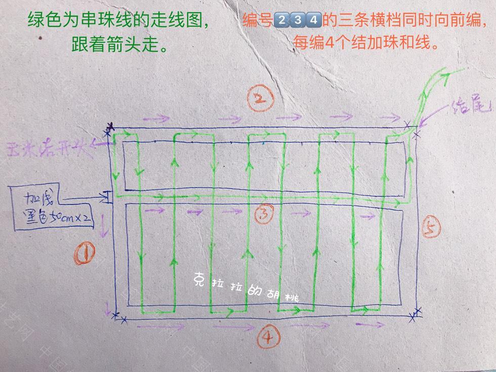 中国结论坛 小算盘教程  图文教程区 221839z7bikb7askl3ko5k