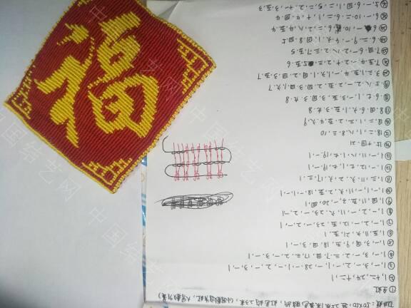 中国结论坛 字板记录  图文教程区 170034pl9oe5zfxii6ifc6