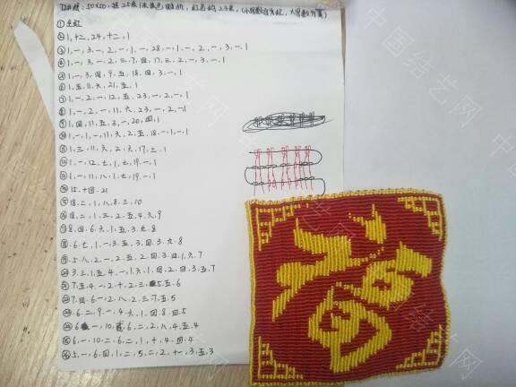 中国结论坛   图文教程区 175914tcg64j7f117j692m