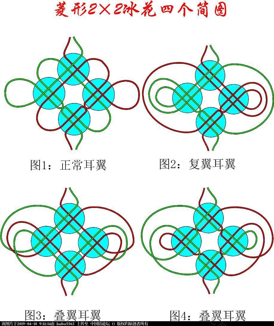中国结论坛 简单的2*2复翼冰花 简图的,第二,二个,下面,的是 冰花结(华瑶结)的教程与讨论区 091006sulebssjgaukows0