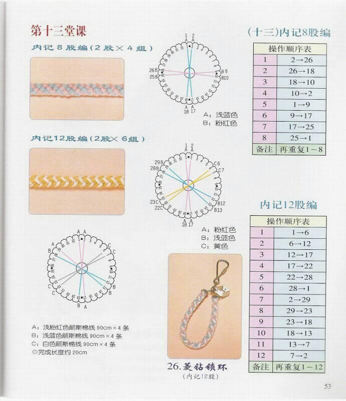 中国结论坛   结艺互助区 183232orirrddlmtli0oi0