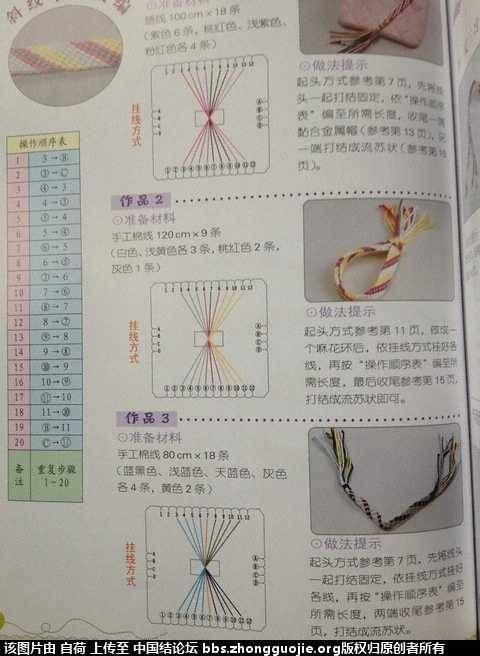 中国结论坛   图文教程区 172022s0a74rpneu5jpa02