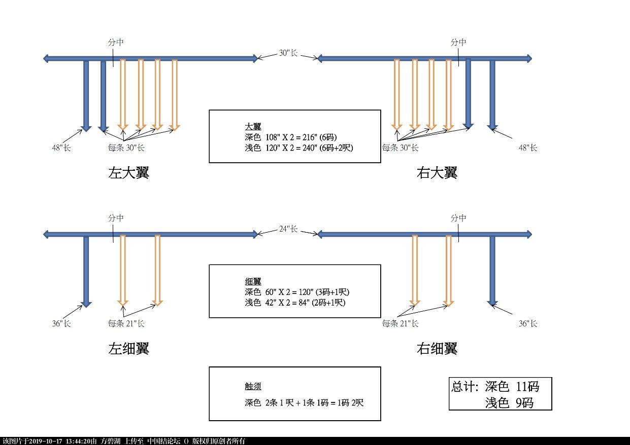 中国结论坛 为「蝴蝶翩翩」编教程  图文教程区 134216tvk016c8k1hnqws2