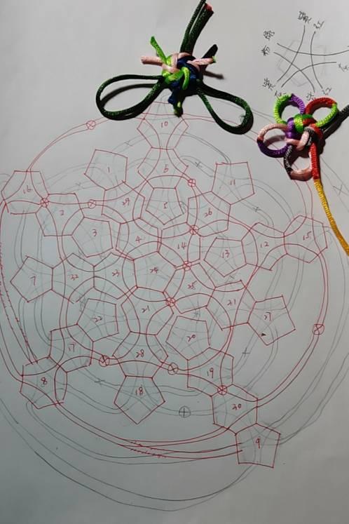 中国结论坛 32面体足球挂坠 足球表面是正二十面体,足球是正几面体,挂坠,足球 作品展示 222127om4szpwko33mbzpm