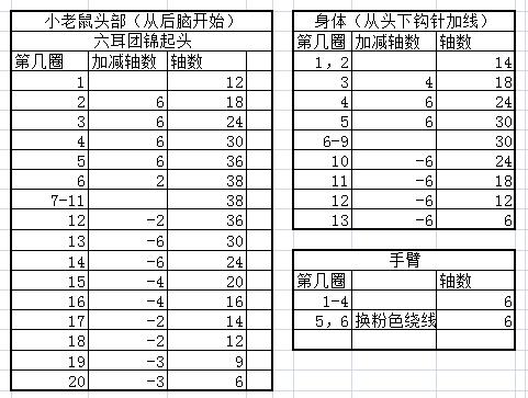 中国结论坛 小老鼠简易教程(适合有立体编基础的) 教程,小老鼠,做手工小老鼠的步骤图,立体老鼠手工制作图片 兰亭结艺 105210j27h4966rrr0ac7h