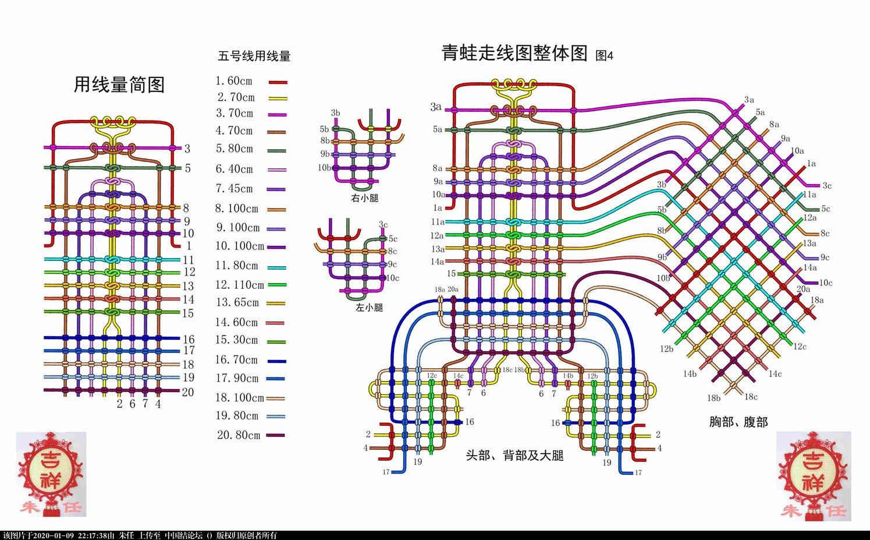 中国结论坛 金蛙及走线图  作品展示 221715jhedihnawls0yhsd