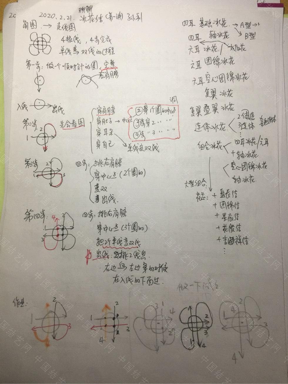 中国结论坛 冰花结系列教学2~从走线图学起~视频教学 视频教学,视频,学起,线图,系列 视频教程区 051816pszsnzvtfffefvhy