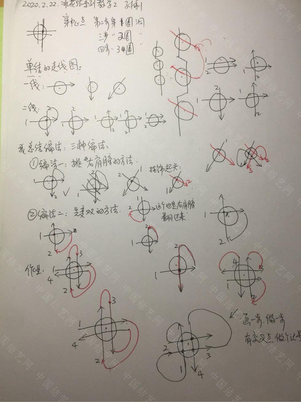 中国结论坛 冰花结系列教学2~从走线图学起~视频教学 视频教学,视频,学起,线图,系列 视频教程区 051819mpti33n0crytlttp
