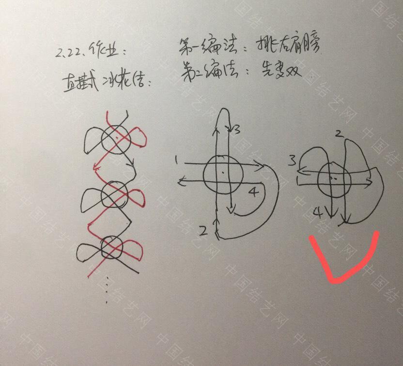 中国结论坛 冰花结系列教学2~从走线图学起~视频教学 视频教学,视频,学起,线图,系列 视频教程区 051820dk505q8qqg40a0ss