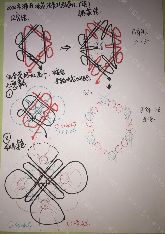 中国结论坛 冰花结系列教学10,浅谈对走线图的理解1 图的,理解,线图,浅谈,系列 视频教程区 185344gcg44q1qzchb4vub