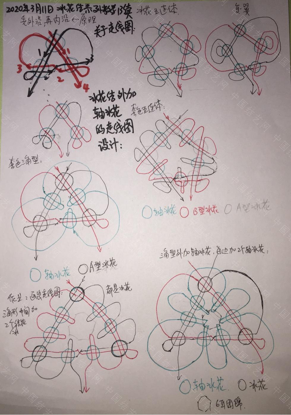 中国结论坛 冰花结系列教学10,浅谈对走线图的理解1 图的,理解,线图,浅谈,系列 视频教程区 185346dzwqwug0alunfw5w