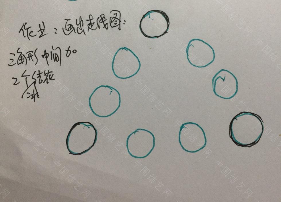 中国结论坛 冰花结系列教学10,浅谈对走线图的理解1 图的,理解,线图,浅谈,系列 视频教程区 185347qjrq30j978r8rf97