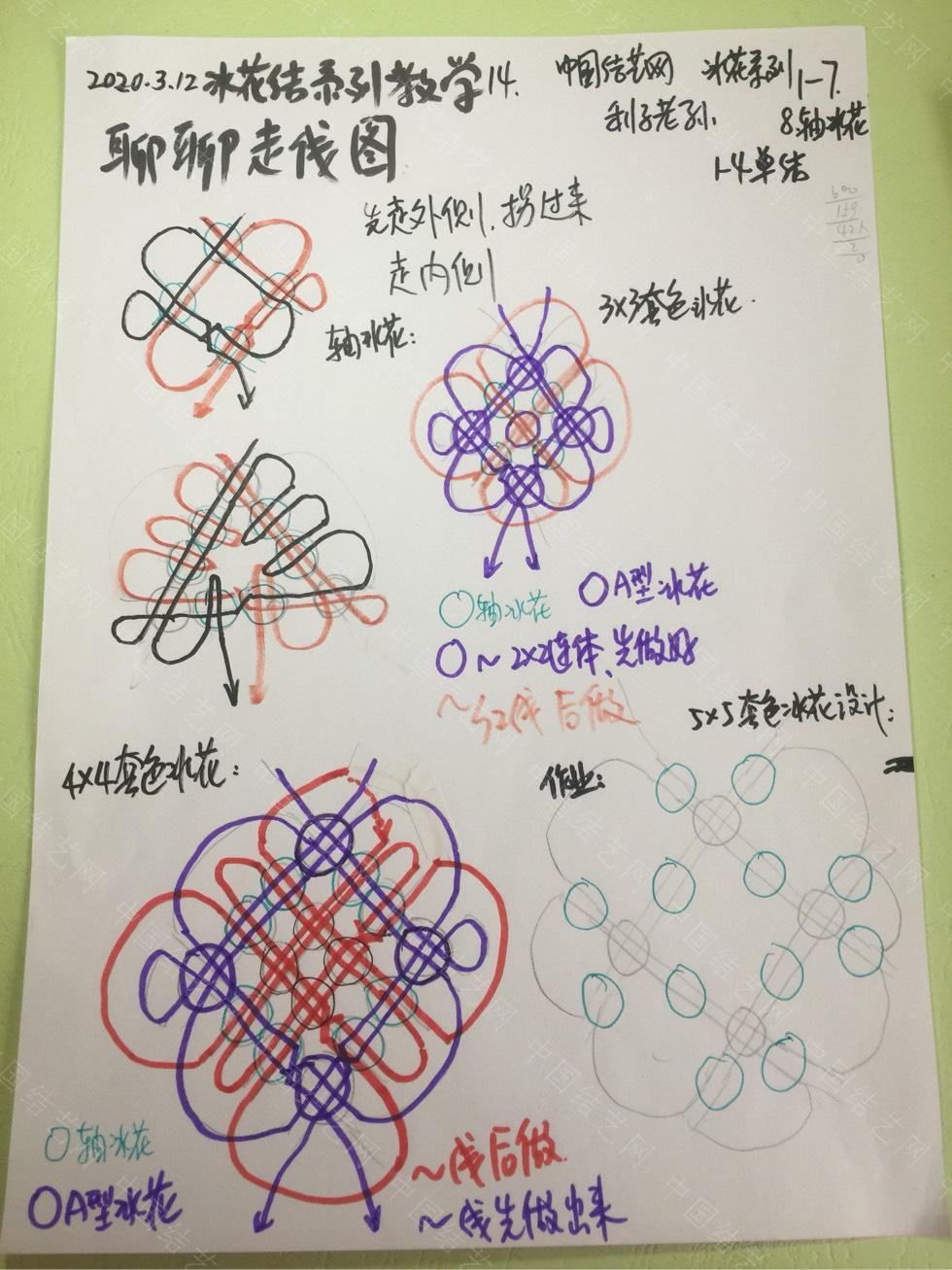 中国结论坛 冰花结系列教学11,如何画出加轴冰花的走线图  视频教程区 110031h9ad16b0hr97016a
