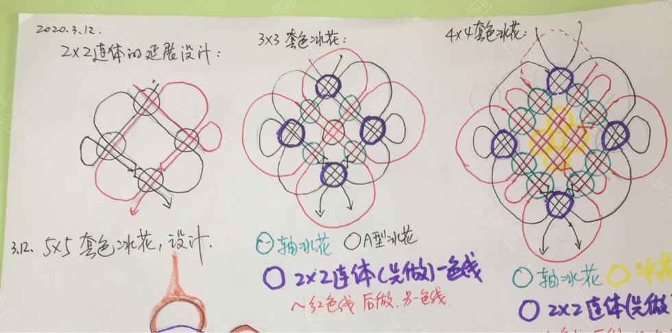 中国结论坛 冰花结系列教学11,如何画出加轴冰花的走线图  视频教程区 110033zkzr0203qki3lqtr