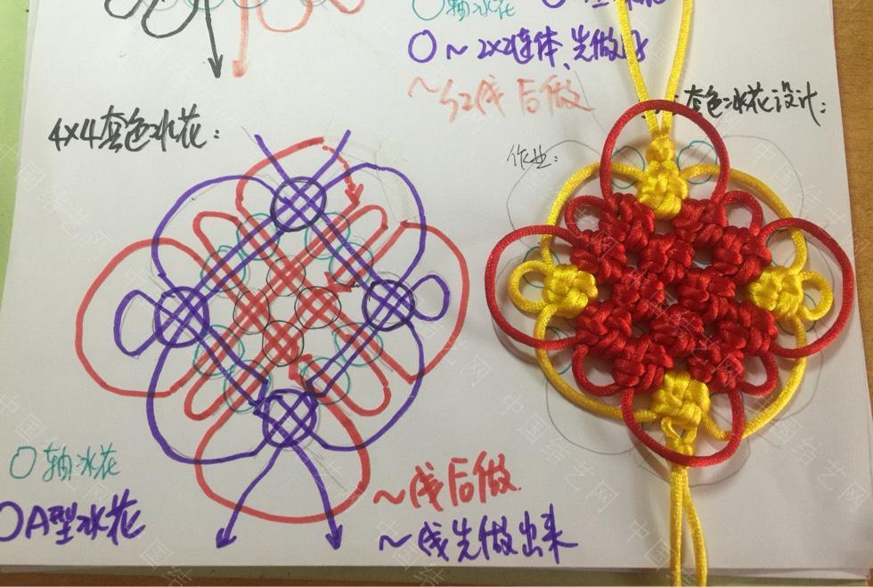 中国结论坛 冰花结系列教学11,如何画出加轴冰花的走线图  视频教程区 110034rpzvo3j3piap3git