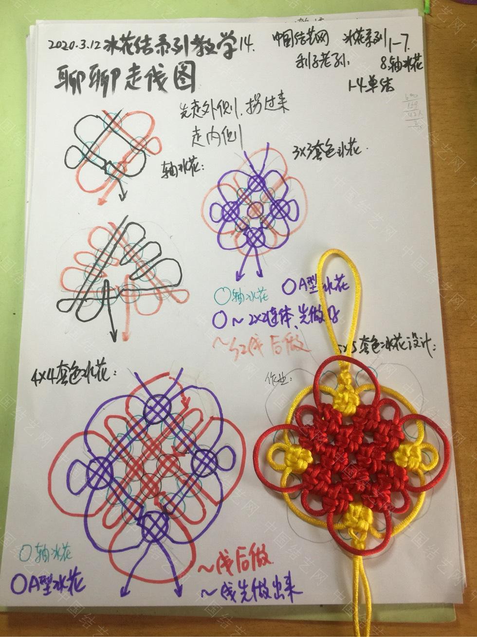 中国结论坛 冰花结系列教学11,如何画出加轴冰花的走线图  视频教程区 110035a1uz7k8spp71ap4a
