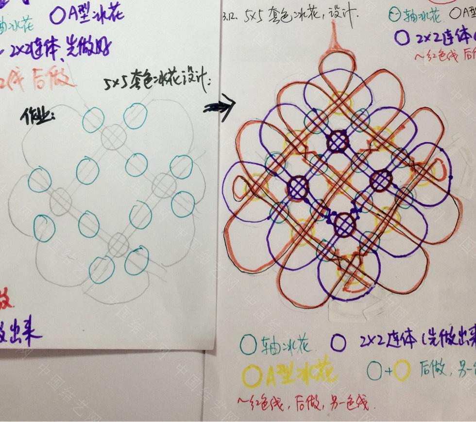 中国结论坛 冰花结系列教学11,如何画出加轴冰花的走线图  视频教程区 110039d52x6kqqgg26z3qe