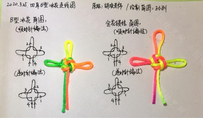 中国结论坛   冰花结(华瑶结)的教程与讨论区 062256q0w2chd0qqpozd21