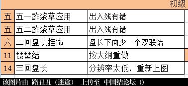 中国结论坛   中国绳结艺术分级达标审核 142926jdeoeds7m0bmopob