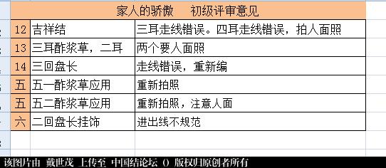 中国结论坛   中国绳结艺术分级达标审核 064405ommsqrsgvddd40xs