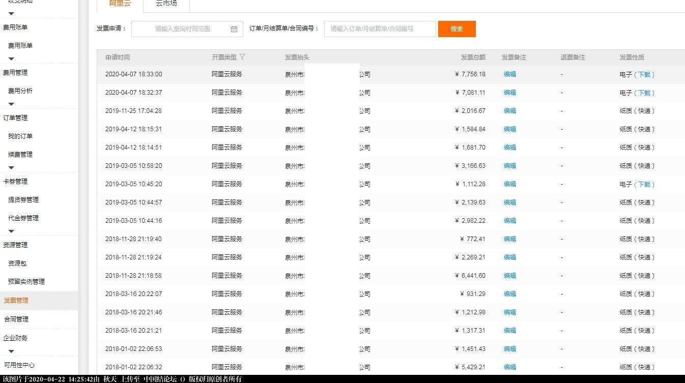 中国结论坛 如何增加阅读权限金币及免费获得VIP会员权限介绍 会员,如何 论坛使用帮助 142538msqz74b04iicv24o