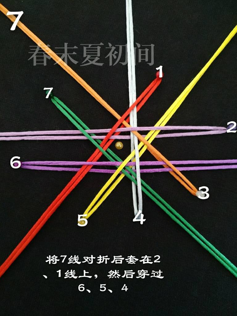 中国结论坛 《簇锦经筒》 转经筒,转经筒教程,小挂饰 图文教程区 183210sgsdqgi4szaeqzfd