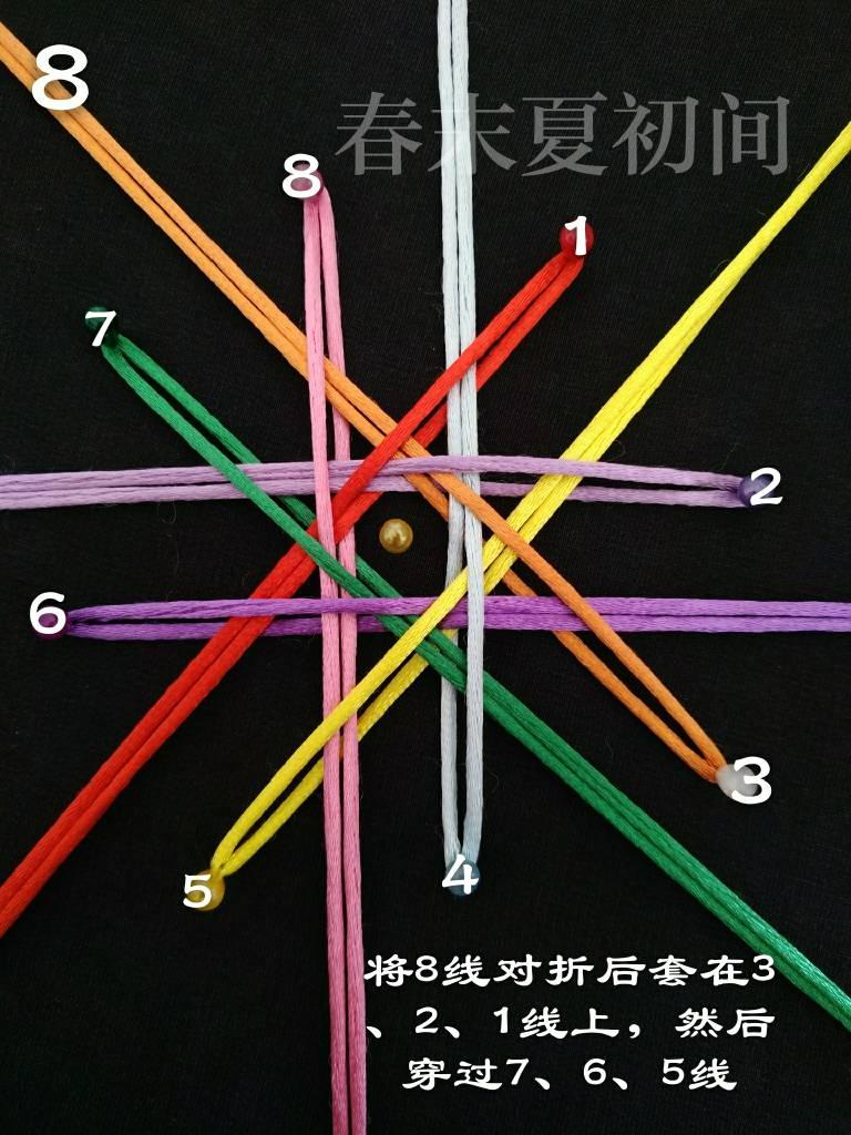 中国结论坛 《簇锦经筒》 转经筒,转经筒教程,小挂饰 图文教程区 183211jwwh6r26reri3i3w