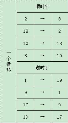 中国结论坛 盘扁六股圆辫 盘编器编各种绳的方法,二根绳子各种编法图解,六股麻花辫编法图解 作品展示 171556c4ovuu96ddvn9sjm