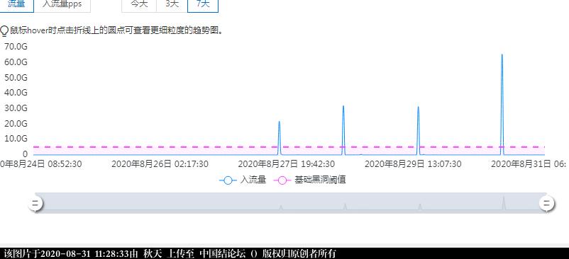 中国结论坛 这段网站被攻击和被勒索,导致APP内容刷新不了和网站打不开 网站被攻击打不开,网站被打了怎么办 论坛使用帮助 112546z2qggapwf26o1wkf