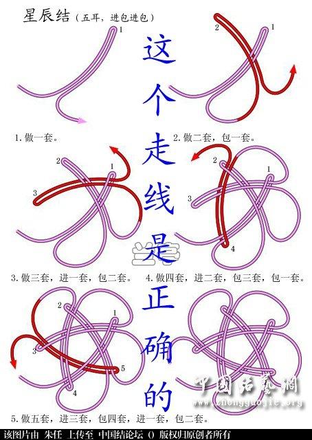 中国结论坛   中国绳结艺术分级达标审核 191034gszllllclpkpylsy
