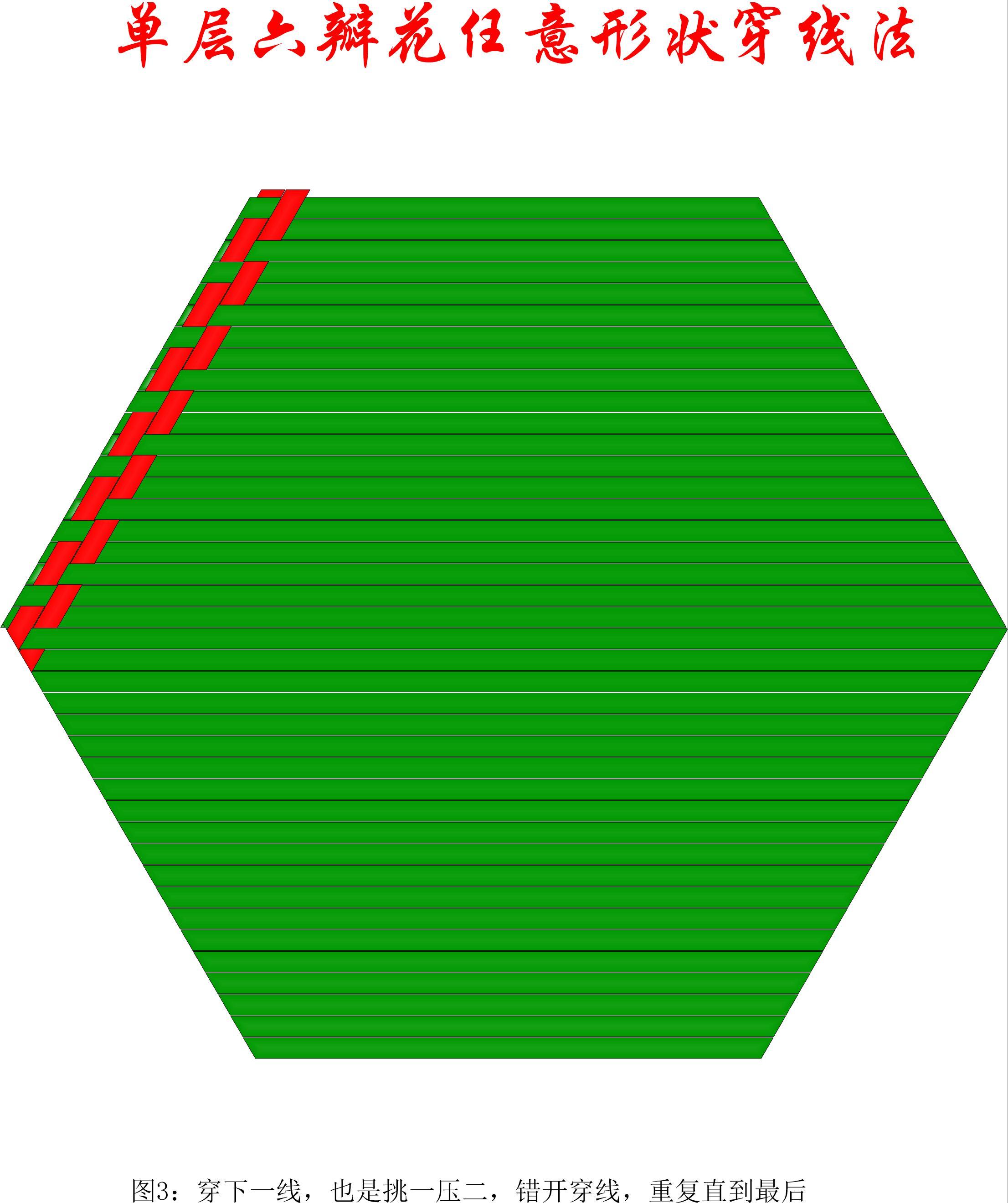 中国结论坛 单层叠压六瓣花任意形状穿线方法 1264,盘长结 丑丑徒手编结 200902g7enq66d7fndm60d