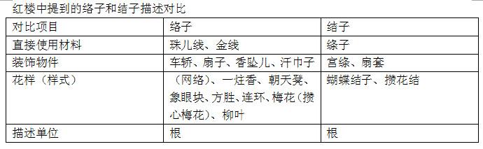 """中国结论坛 转载:中国结与络子——""""络子""""之我的浅见 攒心梅花络子的编法,中国结的三大特点,络子和中国结的区别,五彩蝙蝠络子图片,中国打络子的特点 中国结文化 121253g877xafpfv6rvt6i"""