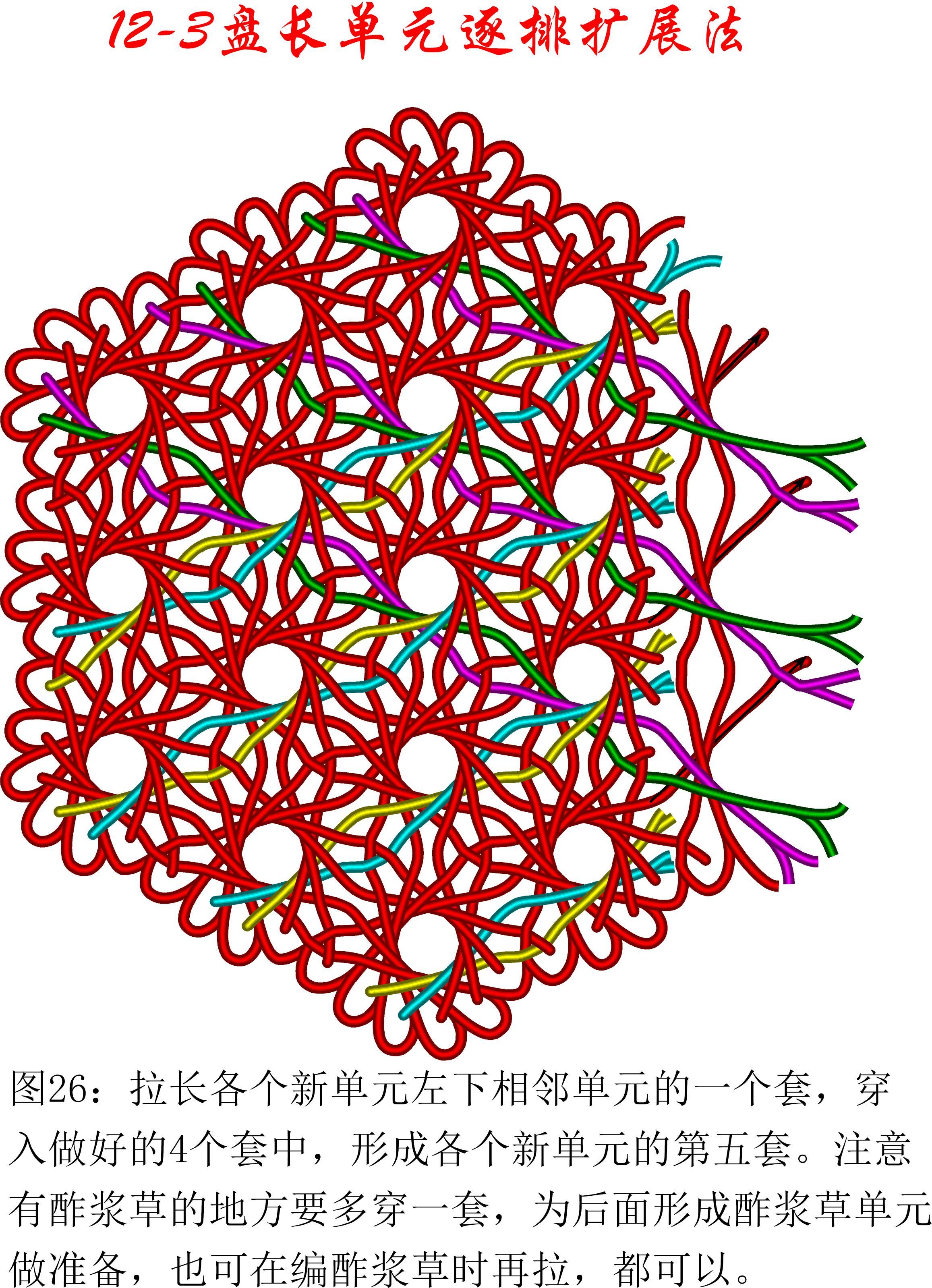 中国结论坛 12-3盘长逐排单元扩展法研究与实现 逐一法,通下逐邪法,逐水法,逐点比较法原理,逐点比较法例题 丑丑徒手编结 161612opq7z8j34r3glllk