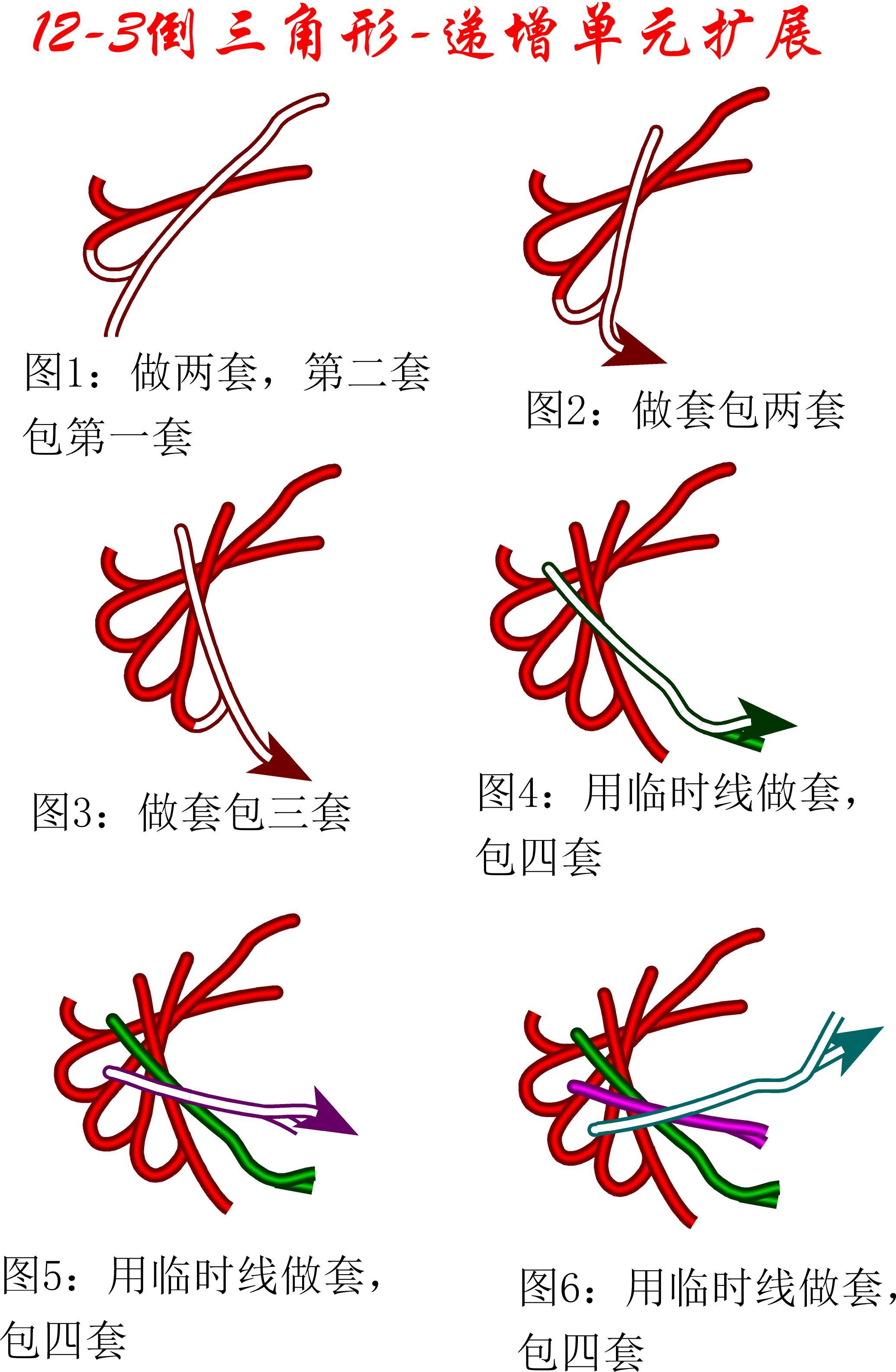 中国结论坛 12-3盘长增加单元扩展方法--倒三角盘长徒手教程 有可用空间无法扩展卷,不小心转换成动态磁盘,教程,扩展单元扩展模块区别,时钟扩展单元 丑丑徒手编结 134802tcr5yrrcc1tjwj6k