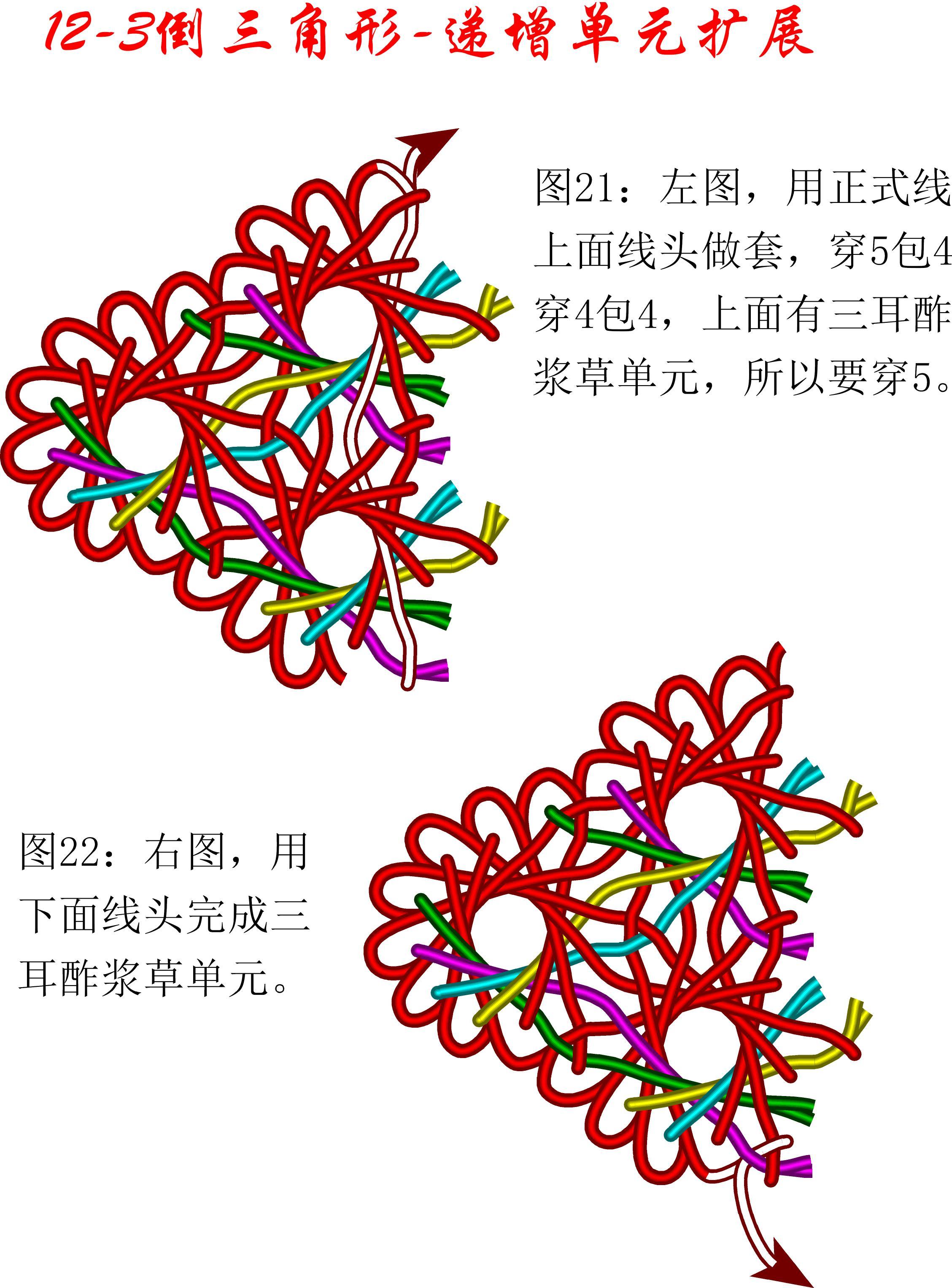 中国结论坛 12-3盘长增加单元扩展方法--倒三角盘长徒手教程 有可用空间无法扩展卷,不小心转换成动态磁盘,教程,扩展单元扩展模块区别,时钟扩展单元 丑丑徒手编结 134813hb7e8qyx7hnh6gzb