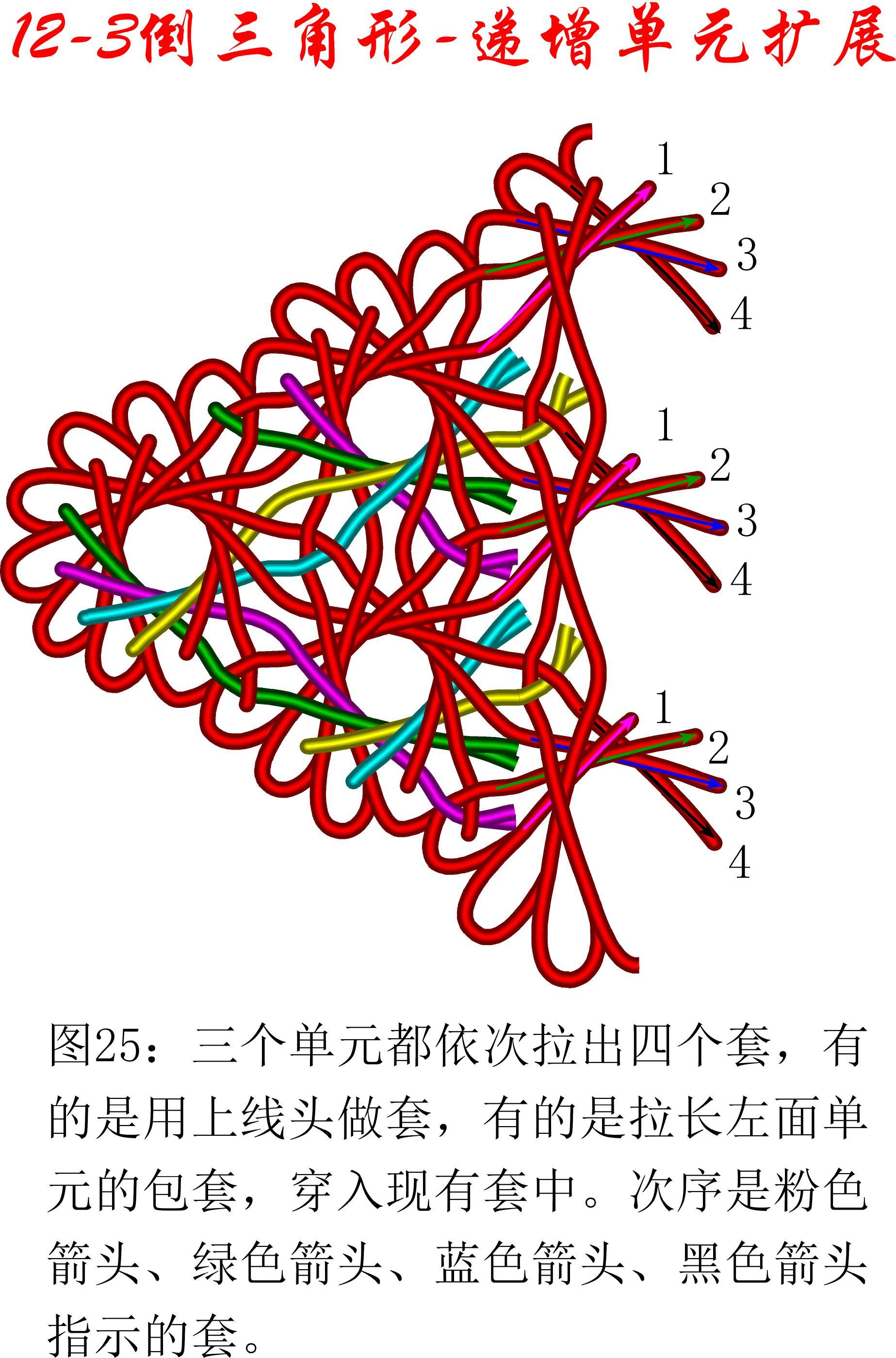 中国结论坛 12-3盘长增加单元扩展方法--倒三角盘长徒手教程 有可用空间无法扩展卷,不小心转换成动态磁盘,教程,扩展单元扩展模块区别,时钟扩展单元 丑丑徒手编结 134818e7j7e7j5pxpkajps