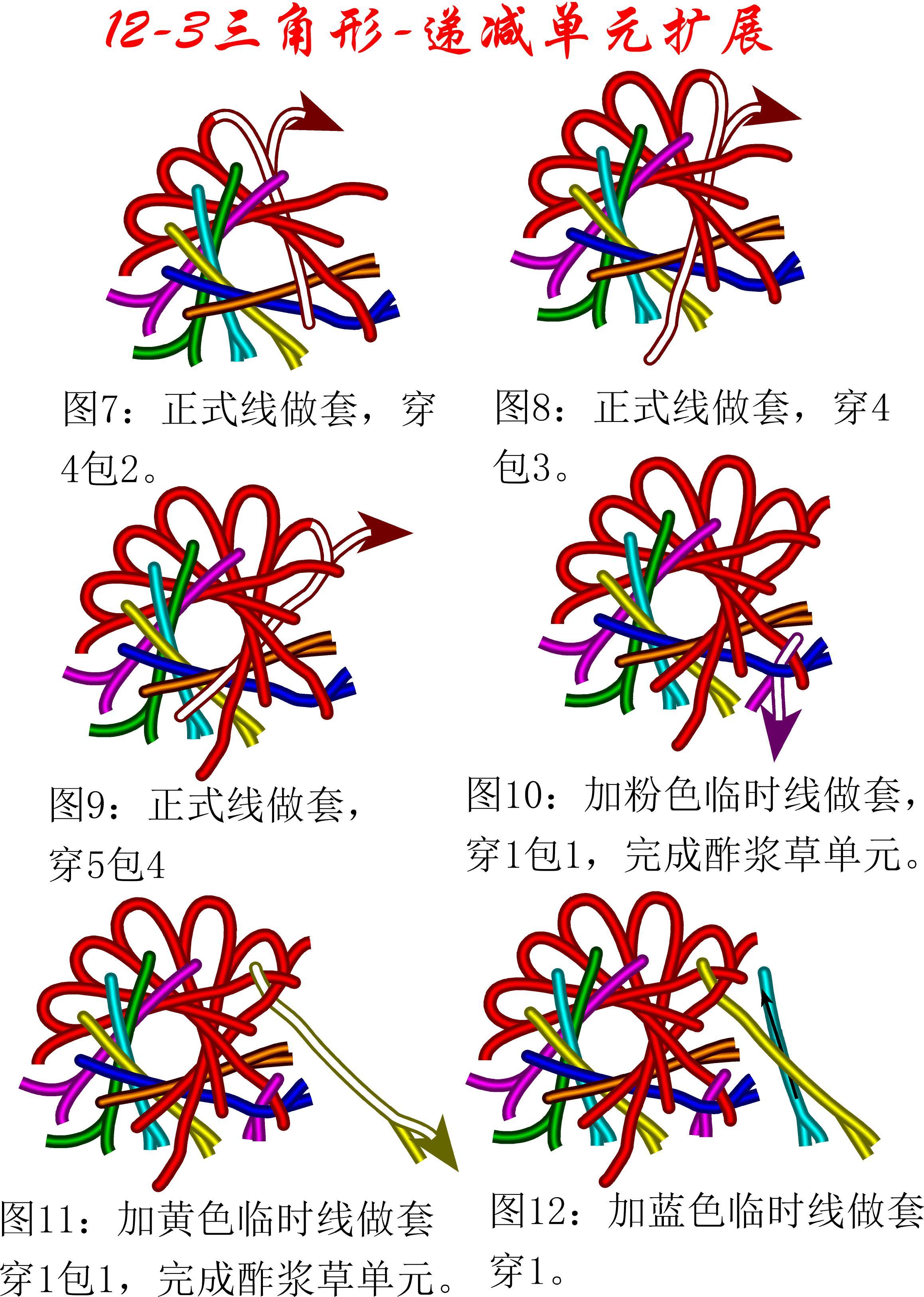 中国结论坛 12-3盘长减少单元扩展方法---三角盘长徒手教程 教程,基本单元,存储器扩展单元,星三角 丑丑徒手编结 174545dedleqtlil1d1iqa