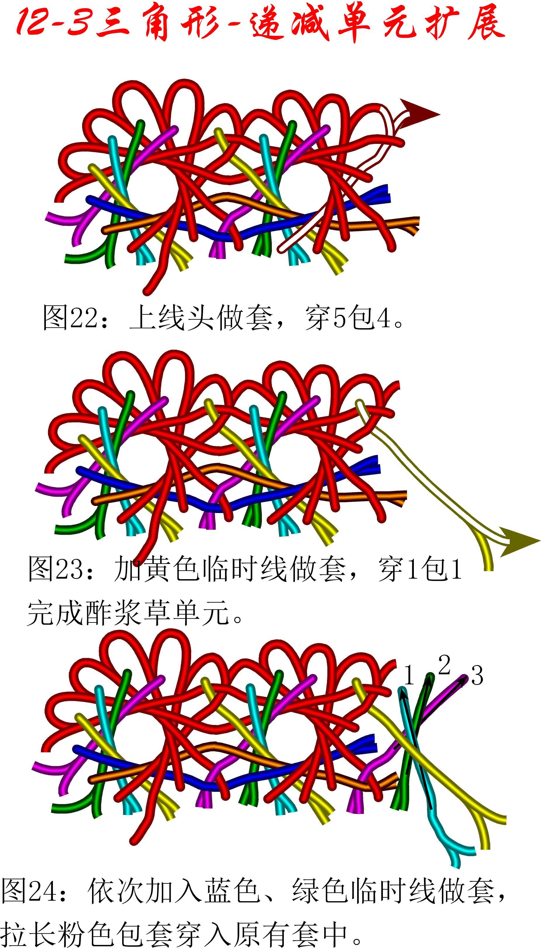 中国结论坛 12-3盘长减少单元扩展方法---三角盘长徒手教程 教程,基本单元,存储器扩展单元,星三角 丑丑徒手编结 174548bo8oo5g8rlvorhg5