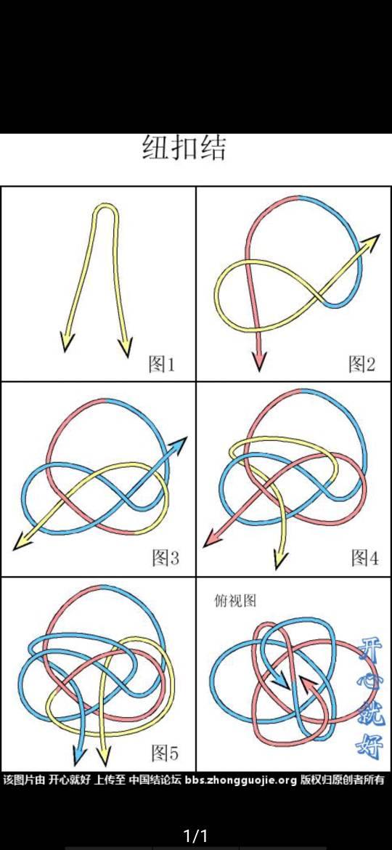 双线钮扣结的编法图解,四瓣任意股数纽扣结